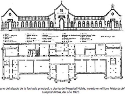 """El Hospital Noble """"más noble"""" de Málaga"""