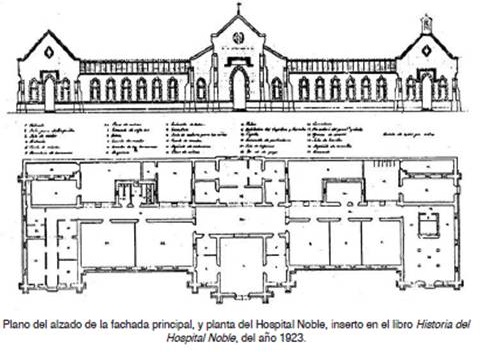 hospital-noble